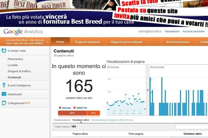 Social Media Marketing al cubo: come fare 12.000 utenti al giorno e vivere felici…